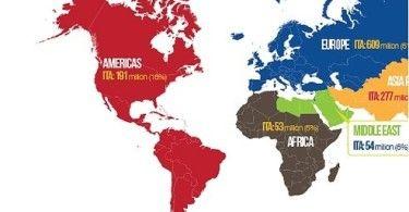туризм в мире